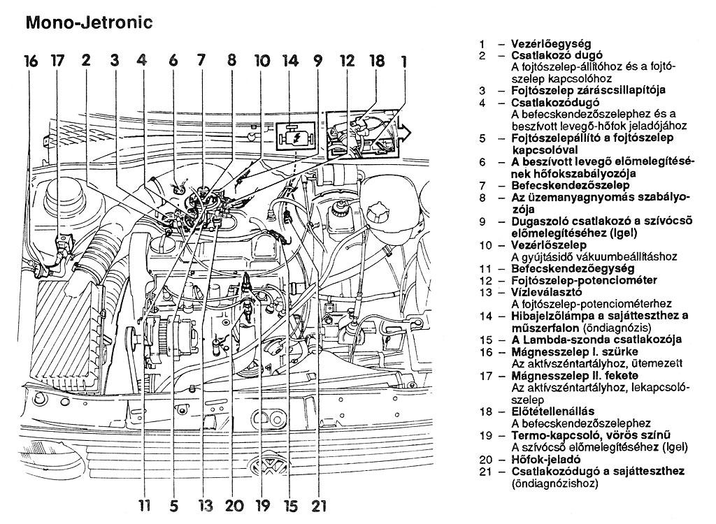Golf 2 GTI Monojetronic befecskendező rendszer