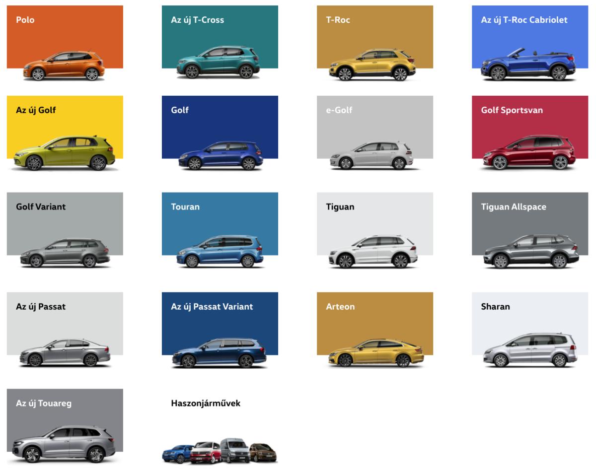 A Volkswagen 2020-as modelljei